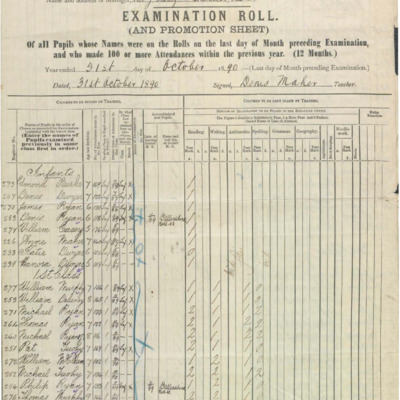 Ardmayle NS Examination Roll 1890.pdf