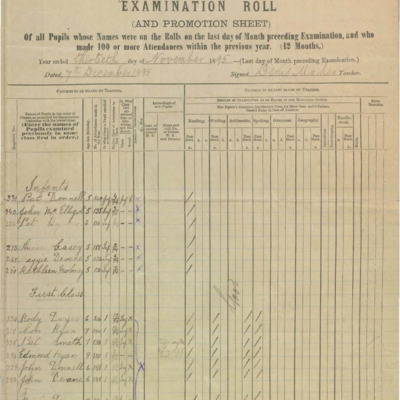 Ardmayle NS Examination Roll 1895.pdf