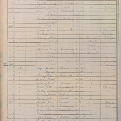 Roscrea PLU Indoor Relief Register 1906-1908 Part 6.pdf
